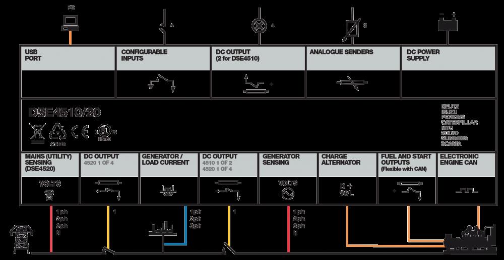 4510 20 MKII dse4510 mkii manual & auto start control modules dsegenset deep sea 7310 wiring diagram at reclaimingppi.co
