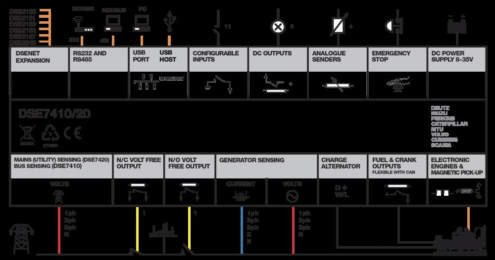 DSE7410 connection diagram