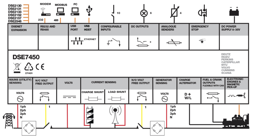 DSE7450 connection diagram