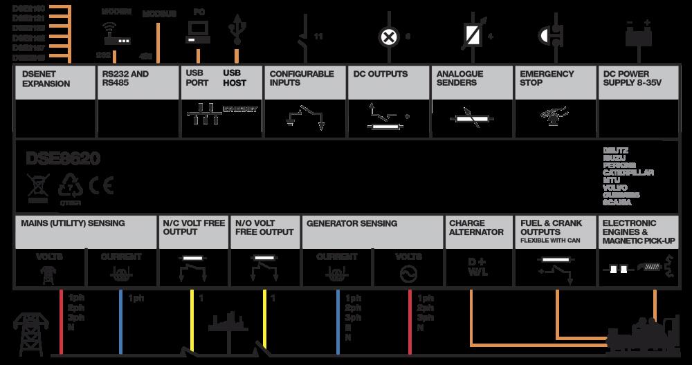DSE8620 connection diagram