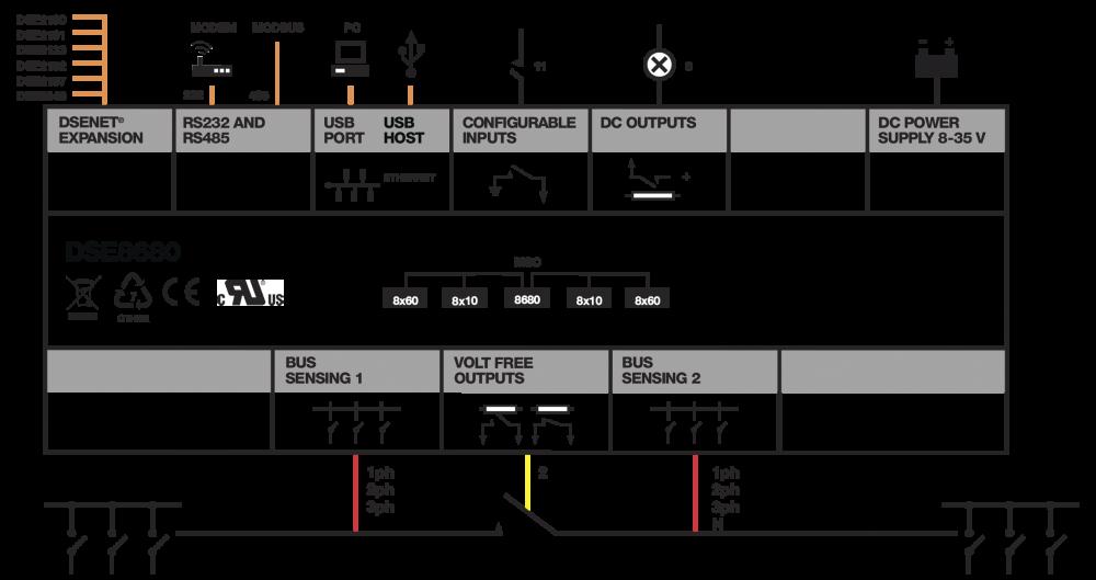 DSE8680 connection diagram