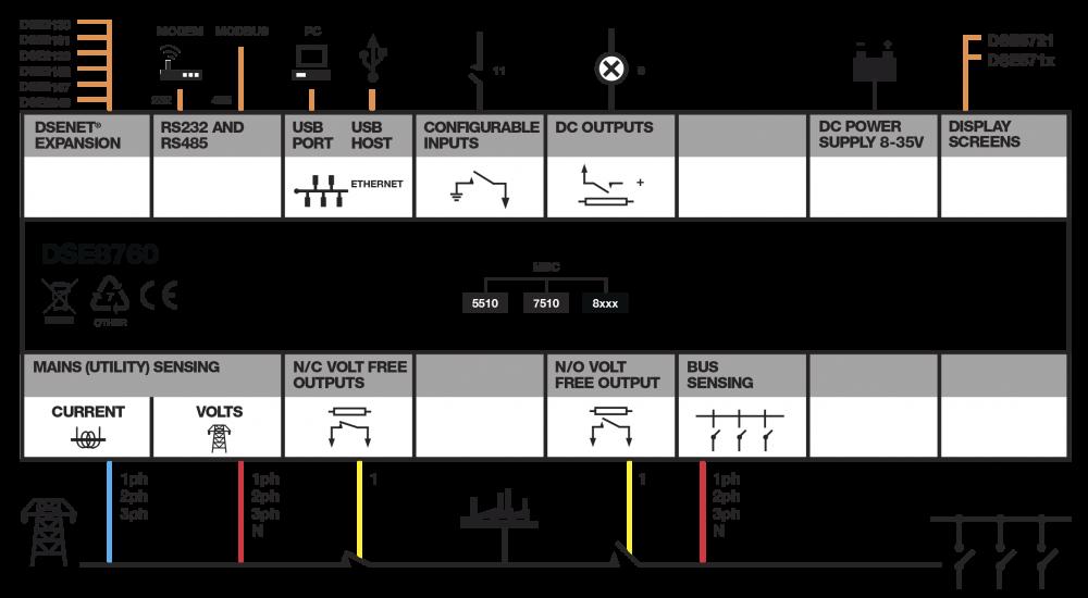 DSE8760 connection diagram