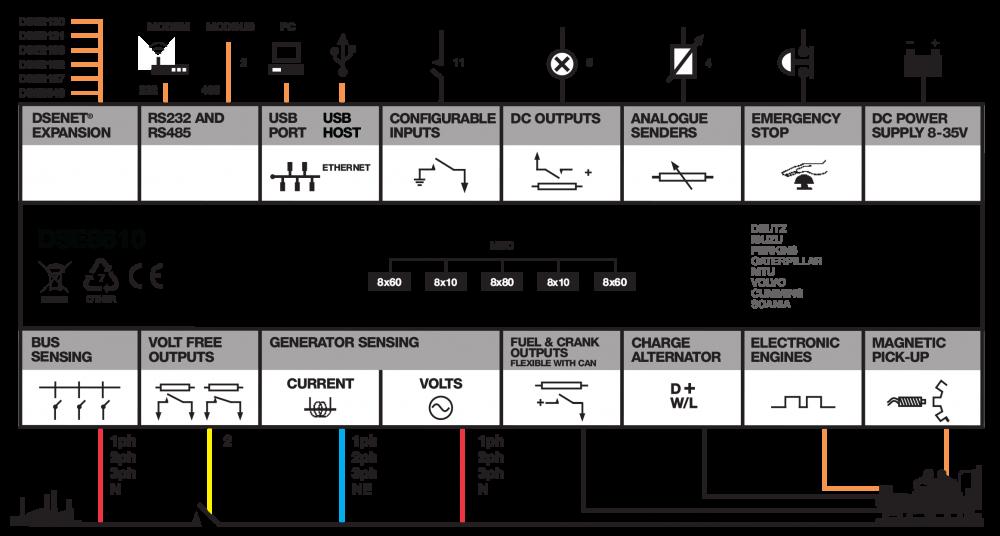 DSE8810 UK dse8810 load sharing & synchronising control modules dsegenset dse702 wiring diagram at readyjetset.co