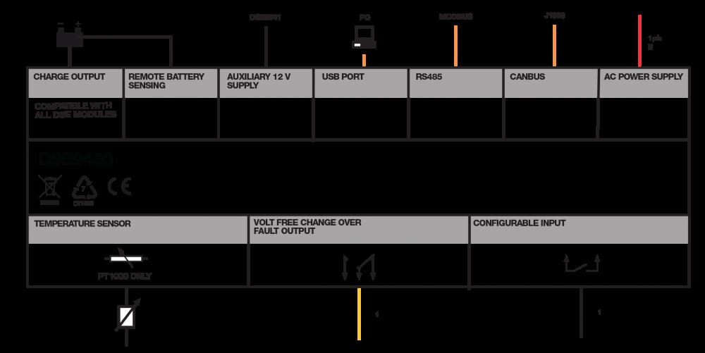 DSE9450 connection diagram