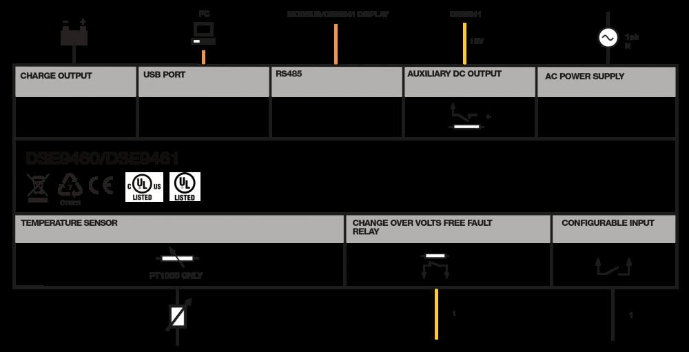 DSE9461 connection diagram