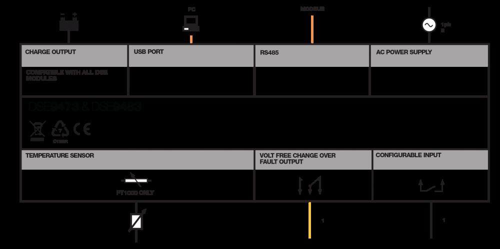 DSE9483 connection diagram