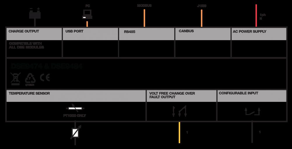DSE9484 connection diagram