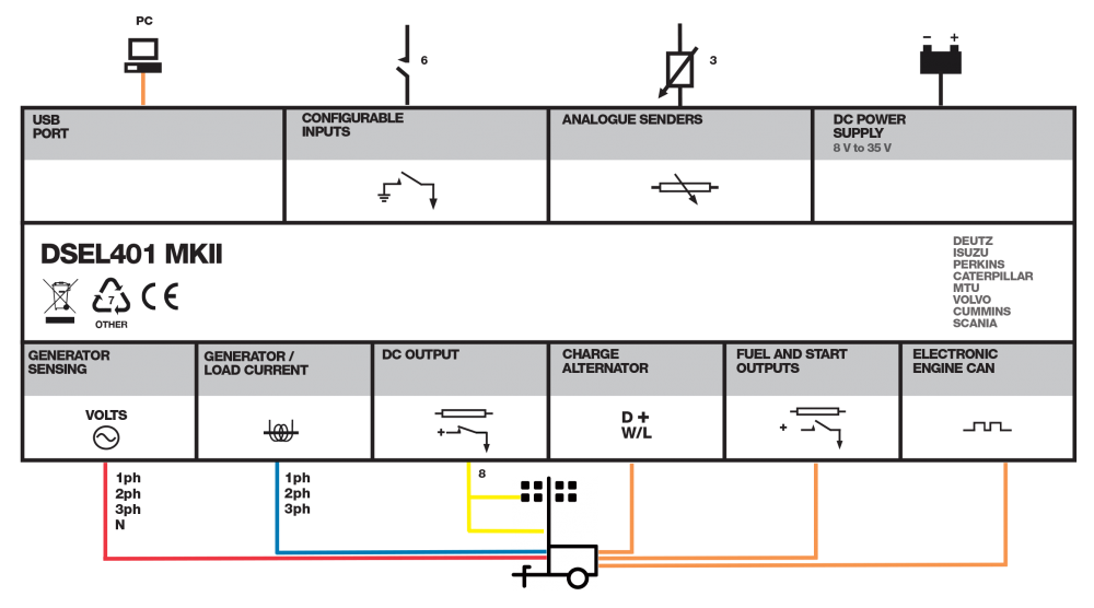 DSEL401 MKII connection diagram