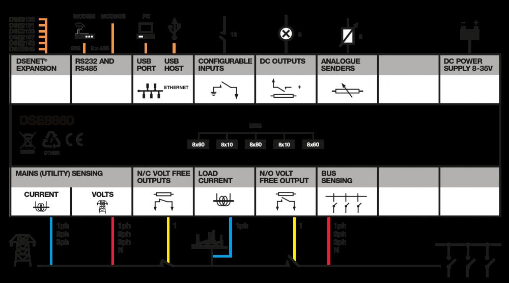 DSE8860 connection diagram